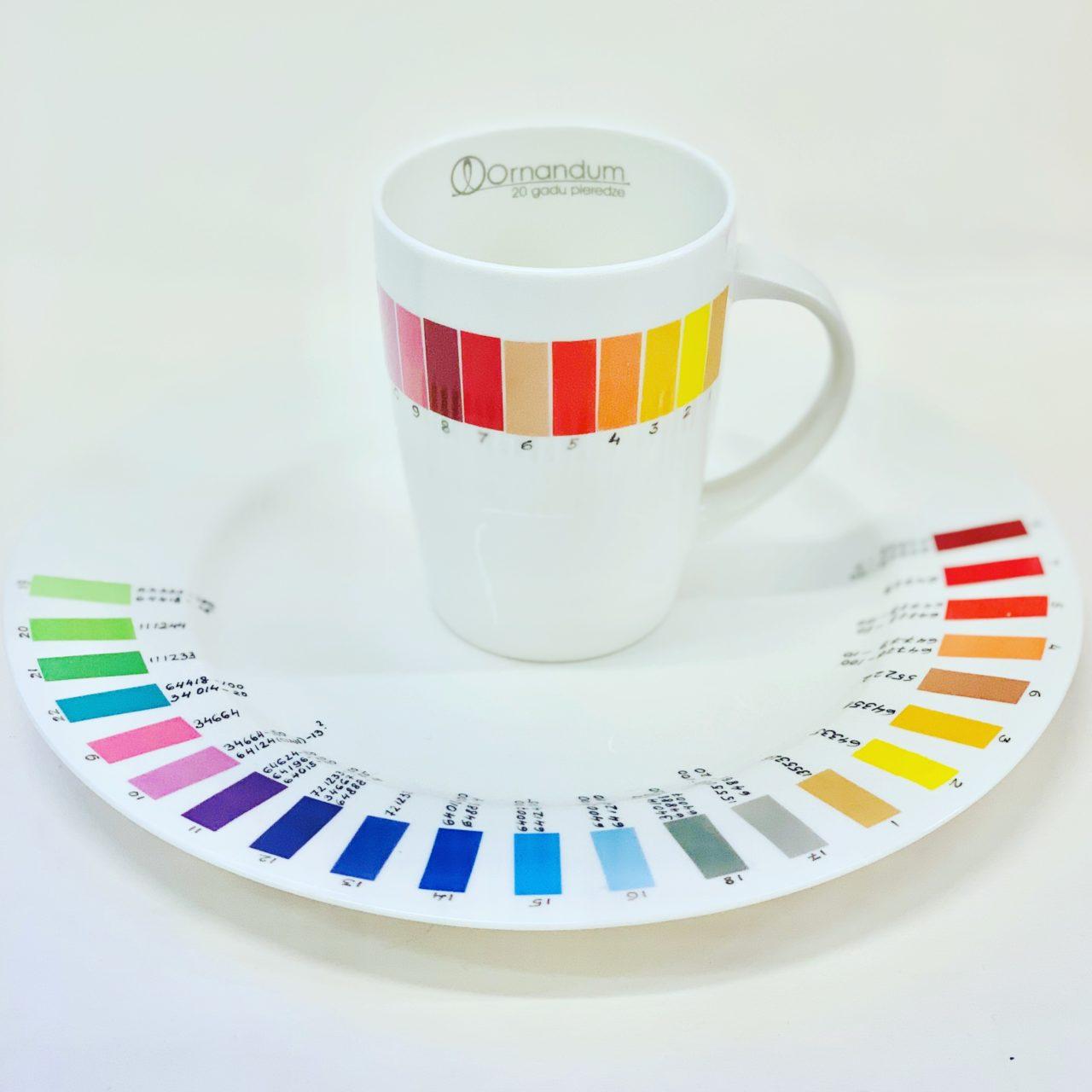 trauku apdrukas krāsas